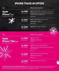 best cell phone deals black friday t mobile offers u0027free u0027 iphone 7 with black friday trade in promotion