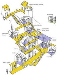 multi family compound plans multi family compound layout with courtyard google search