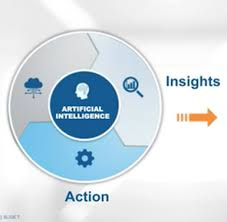 website personalization scaling website personalization with artificial intelligence