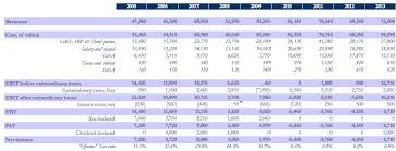 Financial Analysis Excel Template Financial Ratio Analysis Free Excel Template The Of