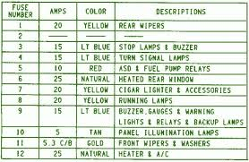 1987 jeep yj fuse box 1987 wiring diagrams