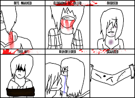Author Meme - character abuse meme by author chan11 on deviantart