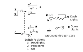 1955 chevy headlight switch wiring diagram nrg4cast