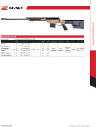 savage arms upgrades the model 10 110 once more to become the