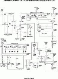 fan wiring schematic cherokee diagrams pinterest jeep