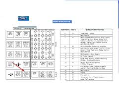 07 freightliner fuse box diagram 07 wiring diagrams collection