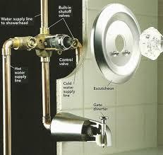 Installing A Bathtub Faucet Bathtub Valve Installation And Repair 954 981 1444 U2022 Plumbing