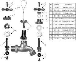 Sterling Faucet Replacement Parts Prier C138 Hose Bibb