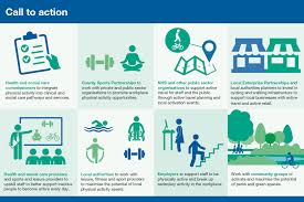 Nursing Home Design Guide Uk Health Matters Getting Every Active Every Day Gov Uk