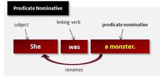 predicate nominative what is a predicate nominative