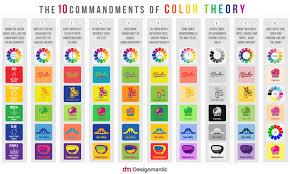 color theory 10 commandments matt miller