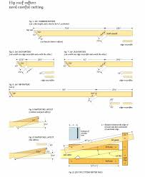 rectangular gazebo plans gazebo ideas