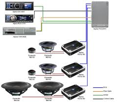 car sound system setup diagram in wall speakersin wall speakers