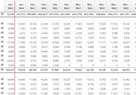 3 year cash flow projection template u2013 pccatlantic spreadsheet