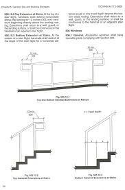 Building Code Handrail Height What You Need To Know About Handrails And Guardrails Arch Exam