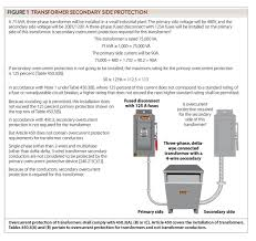distribution transformer wiring diagram ford e best of 75 kva