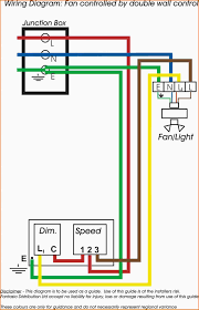 Solar Street Light Wiring Diagram - 100 cbb61 ceiling fan capacitor suppliers replacing a