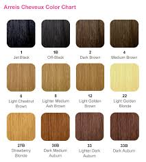 Types Of Hair Colour by Types Of Hair Color Styles Best Hair Color 2017