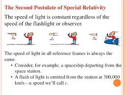 Speed Of Light Constant B Tech Sem I Engineering Physics U Iii Chapter 1 The Special Theory O U2026