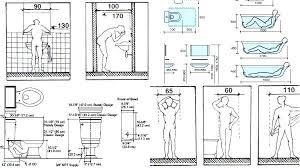 bathroom sink size guide bathroom dimensions bathroom sinks dimensions small bathroom sink