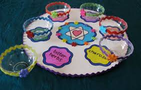 what is on a passover seder plate ideas for kids to make seder plates for passover kids crafts