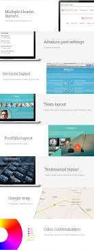 cara membuat background di blog wordpress parallax one page wordpress free theme accesspress parallax