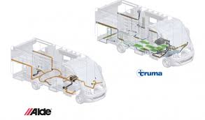 Design Your Own Motorhome 28 Design Your Own Motorhome Mg Campers And Caravans