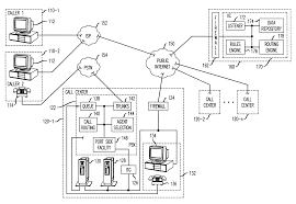 patent us6611590 enterprise wide intelligent call center routing
