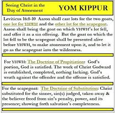 yom kippur atonement prayer1st s day gift ideas wheatland yom kippur