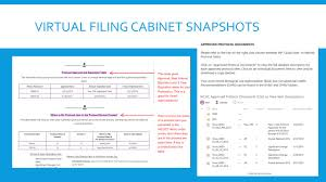 Virtual File Cabinet An Introduction To Sharepoint For The Non It Professional Sarah