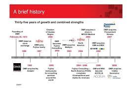 100 timeline template google docs the history 2 0 classroom