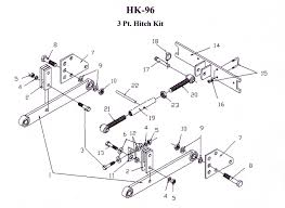 three point hitch kits
