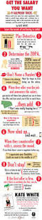 spirit halloween salary 70 best job search advice images on pinterest job search job