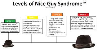 Nice Guy Memes - image 685266 nice guys know your meme