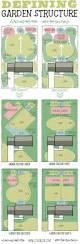 beautiful idea designing a garden circle plan garden design
