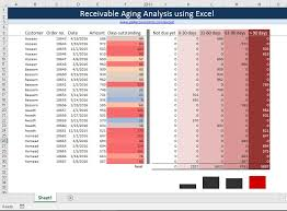 making aging analysis reports using excel how to