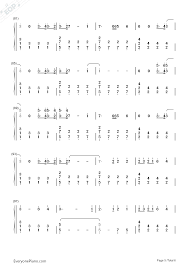 sweater weather guitar chords sweater weather the neighbourhood numbered musical notation