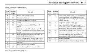 fuse box diagram jaguar xk8 fuse wiring diagrams instruction