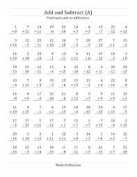 math facts worksheets addition worksheets