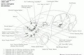 toyota corolla wiring diagram toyota diagram schematic engine on