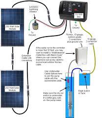 dualshock 2 wiring diagram on dualshock images free download