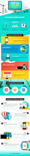 Top Design Trends For 2017 Top Ux Trends For 2017 Infographic Visualistan