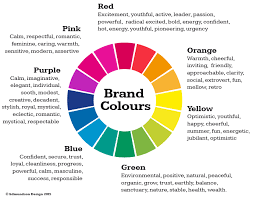 colour meaning how important is colour in your brand edmundson design