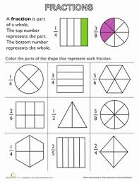 fraction fundamentals part of a whole fractions fractions