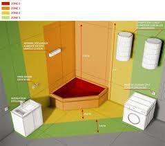 Bathroom Lighting Zones Chimei Exceptional Bathroom Zone Lighting 0 Guide To Bathroom