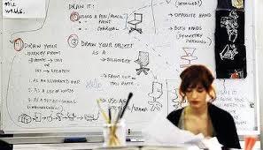 What Is Interior Design What Is Interior Design Abdul Haries Budiman Pulse Linkedin