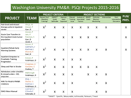 psqi projects department of neurology