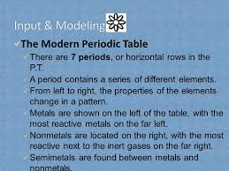 How Many Periods On The Periodic Table How Are The Elements Organized In The Modern Periodic Table Ppt