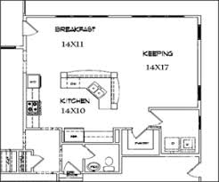 kitchen floor plan ideas new home building and design home building tips kitchen