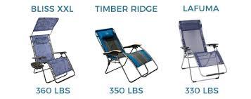 Oversized Zero Gravity Lounge Chair Top 5 Best Xl U0026 Oversized Zero Gravity Chair Buying Guide 2017